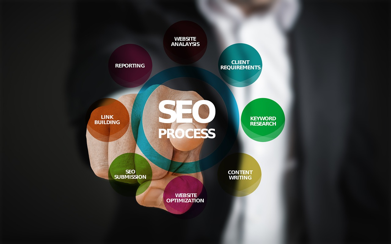 How to Combine SEO & Content for Bigger Marketing Wins