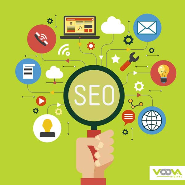 services provided by voova SEO pictures